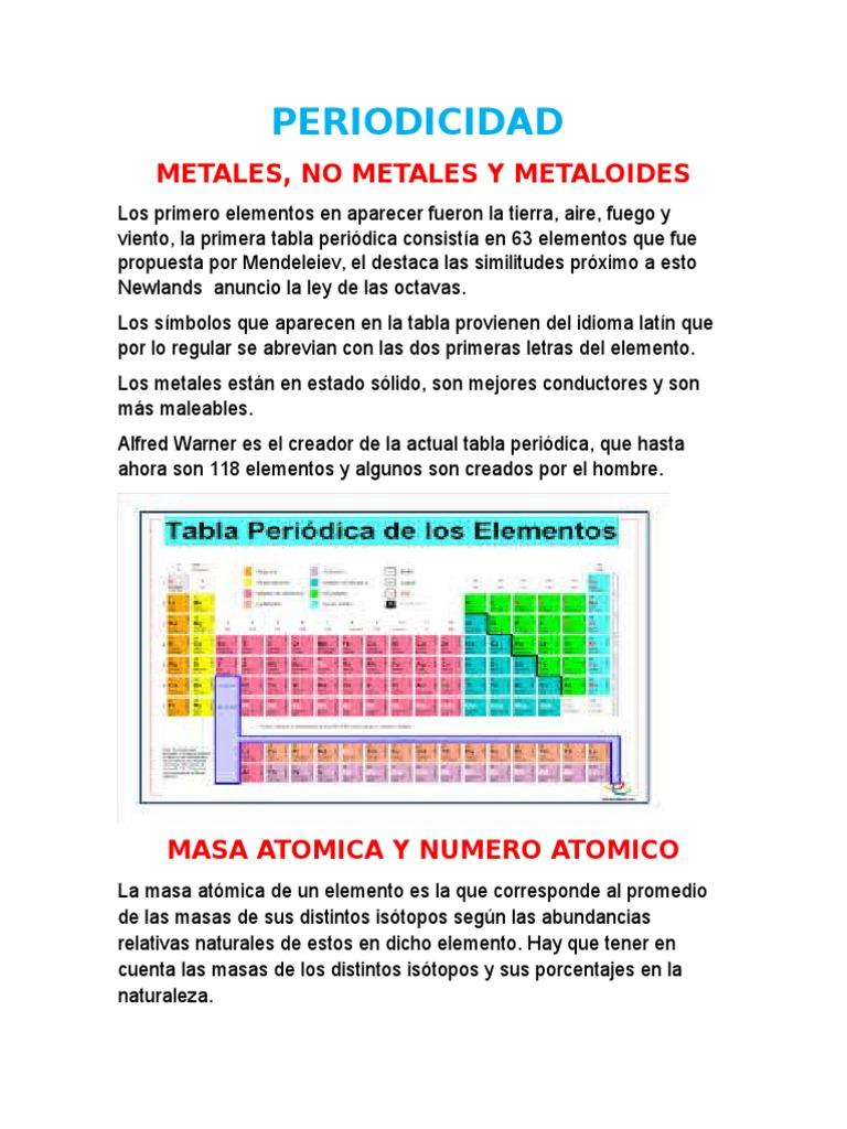 Periodicidad urtaz Image collections