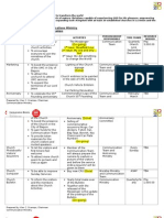 Communication Plan 2015