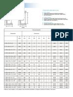 Data Sheet Standard Channels