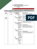 RPH ICT Tingkatan 5