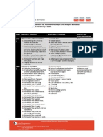Automotregive Design Analysis