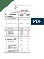 Mantri Greens- Budgetary Estimate- VERSION 00-19.05.04