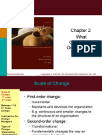 Palmer 2-Types of Change