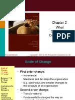 Palmer 2-Types of Change