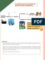 Tema 2_Cont_Clasificacion Impactos Ambientales