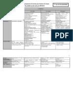 3º ano_Planificação_anual_novo.prog.Mat