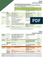 1.Emollients Prescribing Guideline Sept 2013