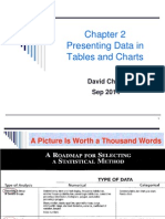 NS2 Data Presenting 14