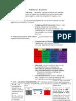 Análisis Test de Lüscher Guía