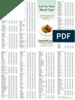 Food_Type_Blood_Guide.pdf