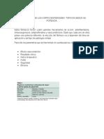 Clasificacion de Los Corticoesteroides Topicos Según Su Potencia