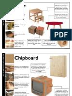 product-design---materials-feb15