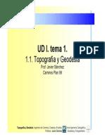 Ud1 1 Topo-Geo Mapas Fotos