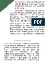Apuntes Geohidrologia uaz 2015 actualizado 1.docx