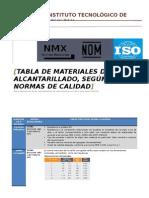Tabla Comparativa de Iso, Nom, Nmx - Copia - Copia