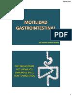 08 - Clase 2 - Motilidad Gastrointestinal 2015-1