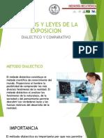 METODOS Y LEYES DE LA EXPOSICION.pptx