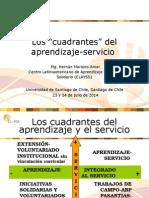 Los Cuadrantes Del Aprendizaje-servicio
