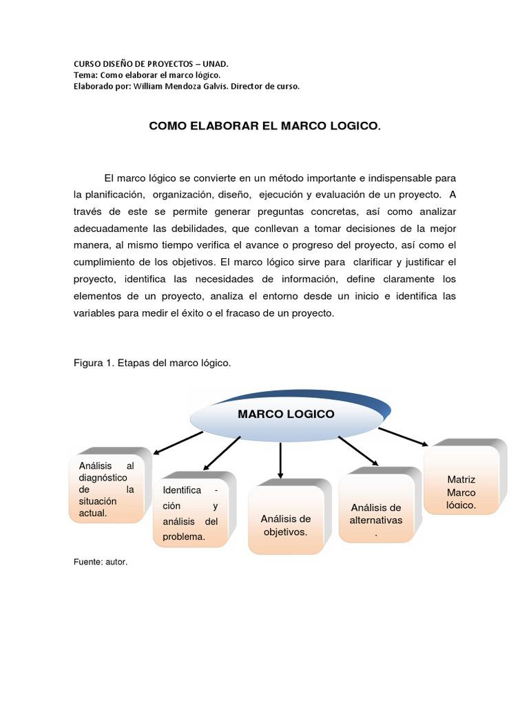 Magnífico Cómo Elaborar El Marco Elemento Cresta - Ideas ...