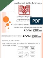 Clase 2B Sistemas de Producción I UVM-LX-0115