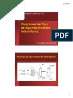 Diagramas de flujo de algunos procesos industriales.pdf