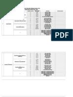 Jadwal Pelajaran Tematik Terpadu Kelas IV b