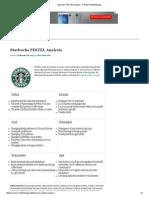 Starbucks PESTEL Analysis - Research Methodology