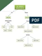 Mapa Conceptual - UML