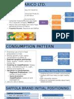 Case on Saffola in Consumer behavior