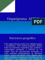 Organigrama Apple