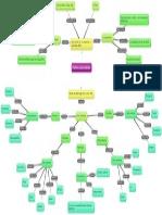 T2 Mapa Conceptual de Modelos de Aprendizaje