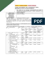 Infracciones y Sanciones Tributarias Art 174 Gab