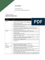 Cuadro Comparativo, Escuelas Pedagogicas; Metodologia Contenidos y Evaluacion