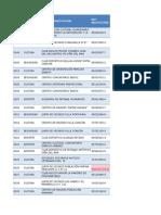 FUERA DE BASES 3° 2015 POR PROVINCIAS