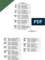 Kelompok Praktikum Struktur Hewan 2014