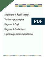 Espectroscopia electronica