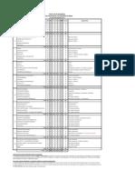 Plan de Estudios de Ingeniería de Minas