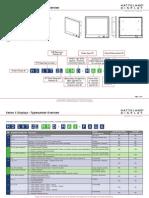 Ind100780-3 Series x Displays Typenumber Desc