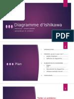 ansariabdelalidiagrammedishikawa-140523102531-phpapp02.pptx