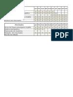 Tabela de desenvolvimento de projeto