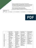 precalculus presentation rubric