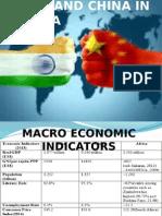 India vs china trade