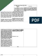 Articulo Confronta CFF 15-16
