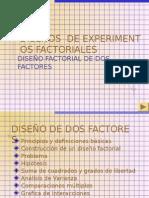 EXPERIMENTOS FACTORIALES