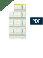 ejemplos Diagrama de Dispersión