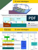 1. ciclo_hidrologico