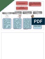 230367881 Mapa Conceptual de Tipos de Conocimientos