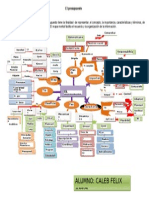 mapa conceptual del presupuesto.docx
