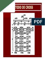 Met Cross Clase 23 (1)