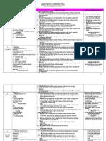 RPT BM Tingkatan 2.doc